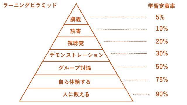 f:id:TeachforFUKUOKA:20210131214439p:plain