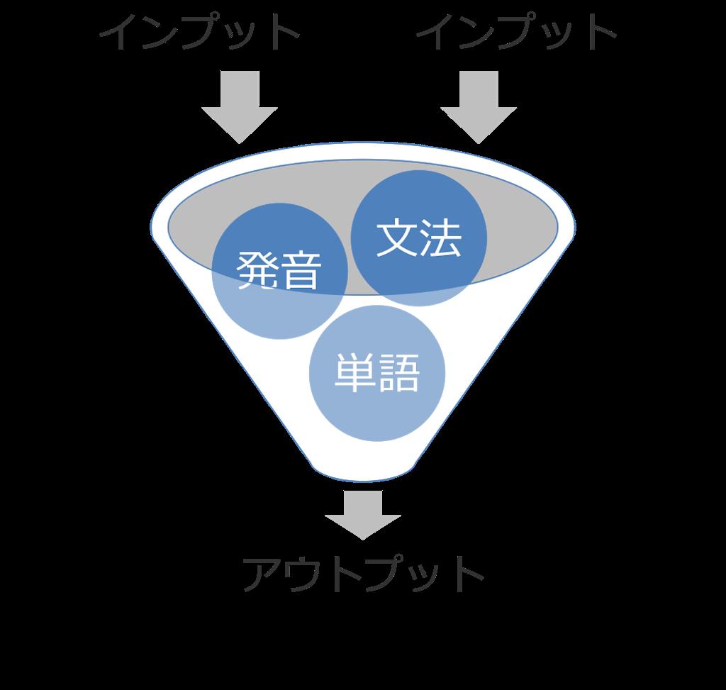 f:id:TeachforFUKUOKA:20210228193044p:image